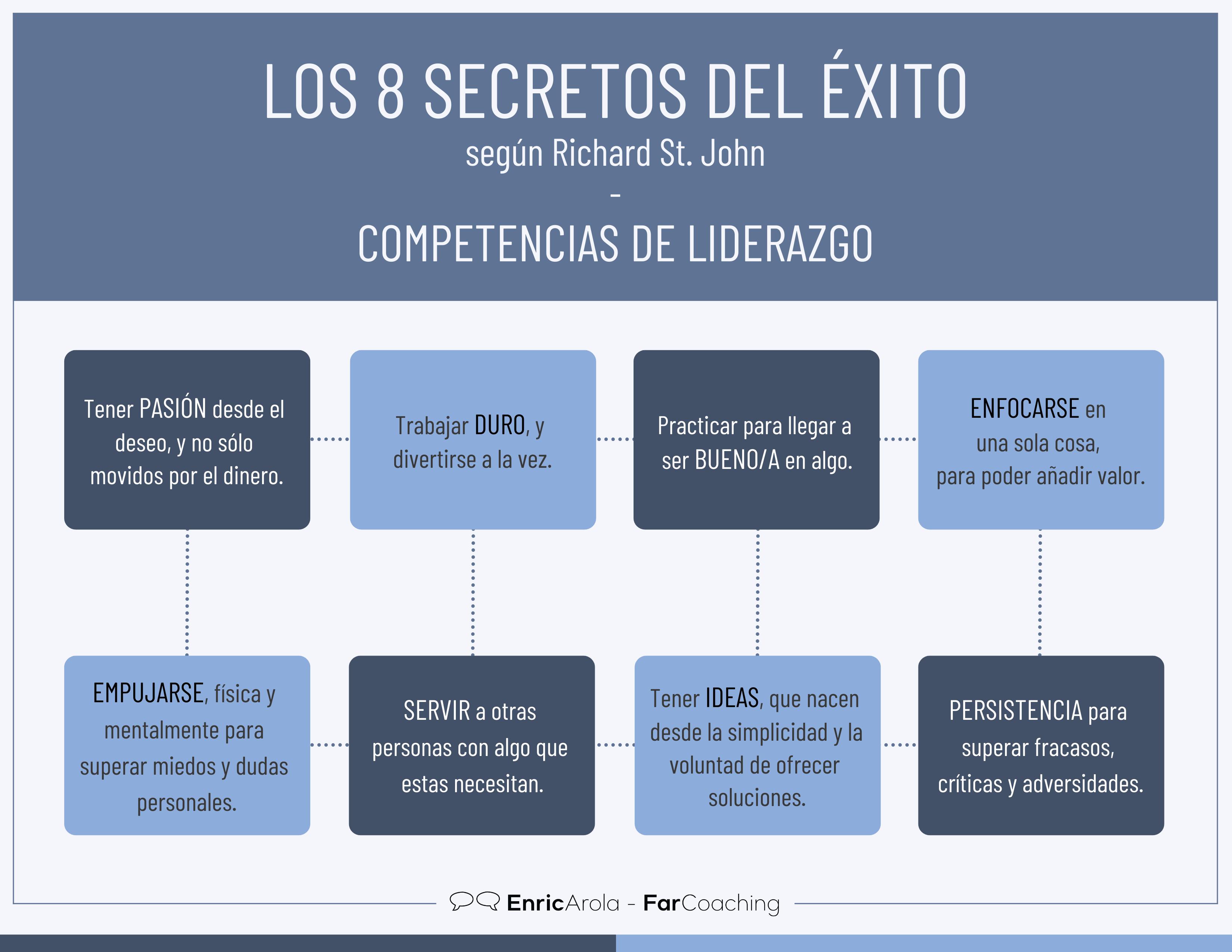 Infografía 8 secretos del éxito para la nueva temporada