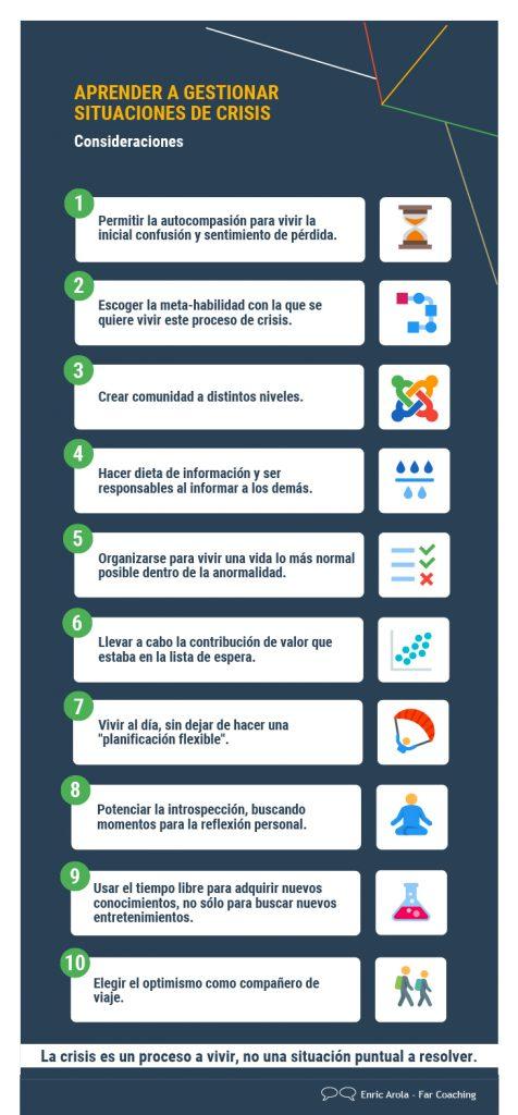 Aprender a gestionar situaciones de crisi Infografía